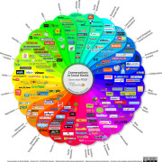 socialmedia_kuchen